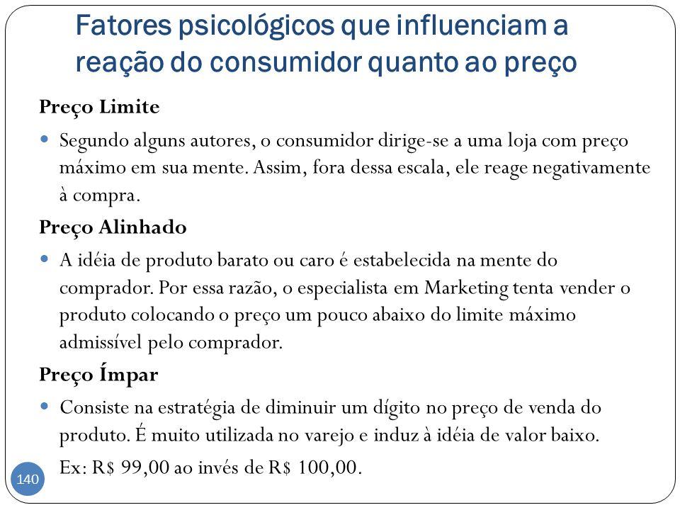 Fatores psicológicos que influenciam a reação do consumidor quanto ao preço Preço Limite Segundo alguns autores, o consumidor dirige-se a uma loja com