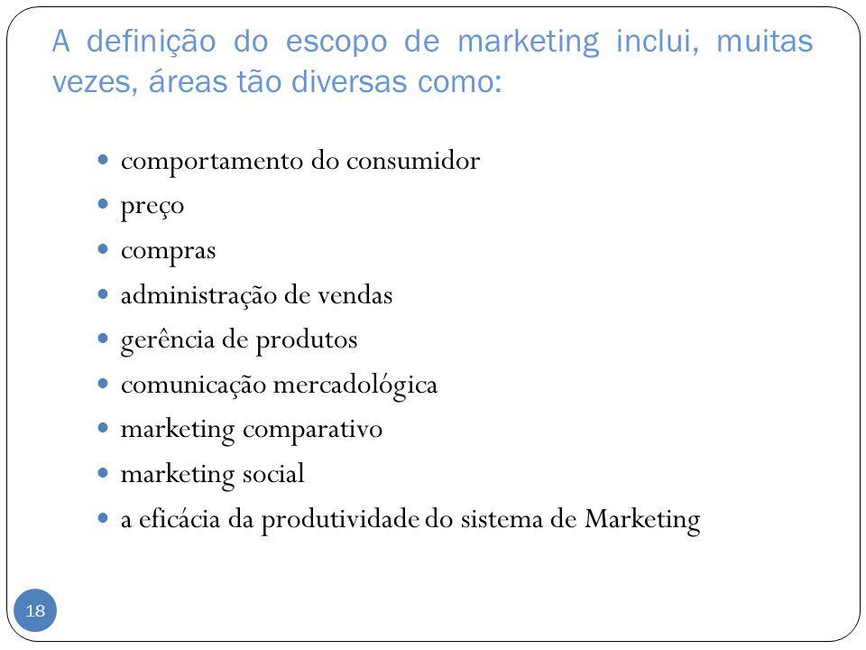 A definição do escopo de marketing inclui, muitas vezes, áreas tão diversas como: comportamento do consumidor preço compras administração de vendas ge