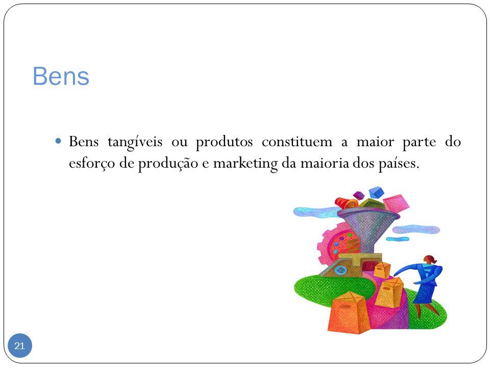 Bens Bens tangíveis ou produtos constituem a maior parte do esforço de produção e marketing da maioria dos países. 21