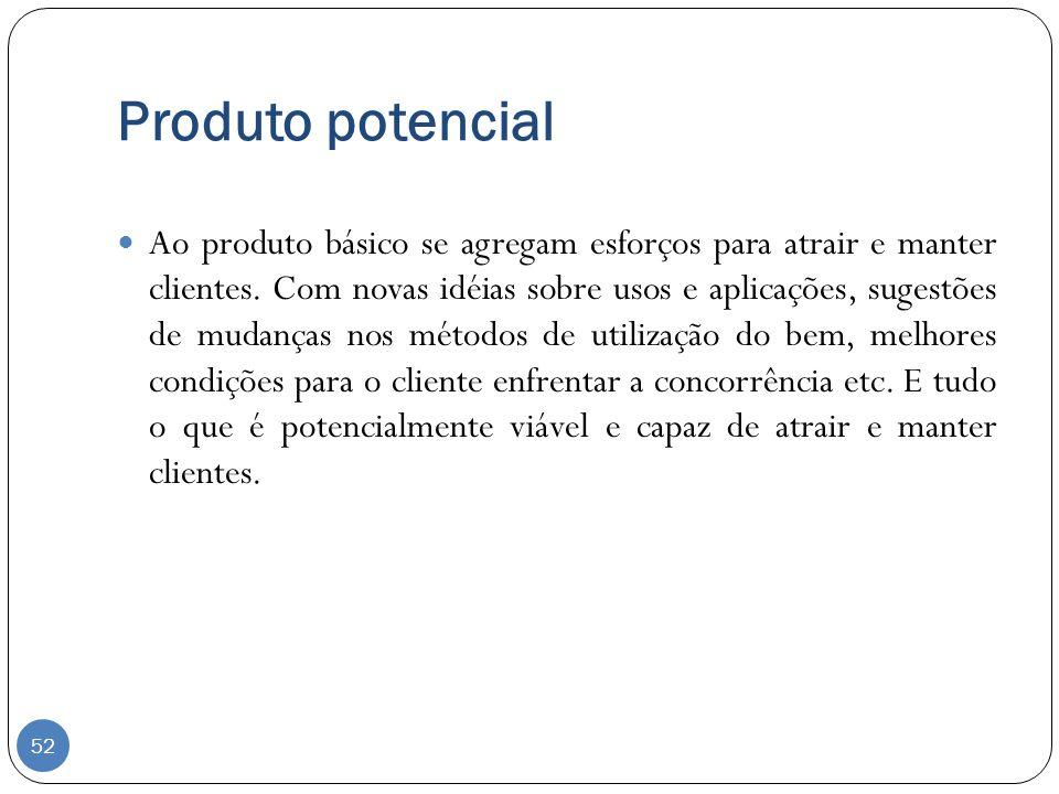 Produto potencial Ao produto básico se agregam esforços para atrair e manter clientes. Com novas idéias sobre usos e aplicações, sugestões de mudanças