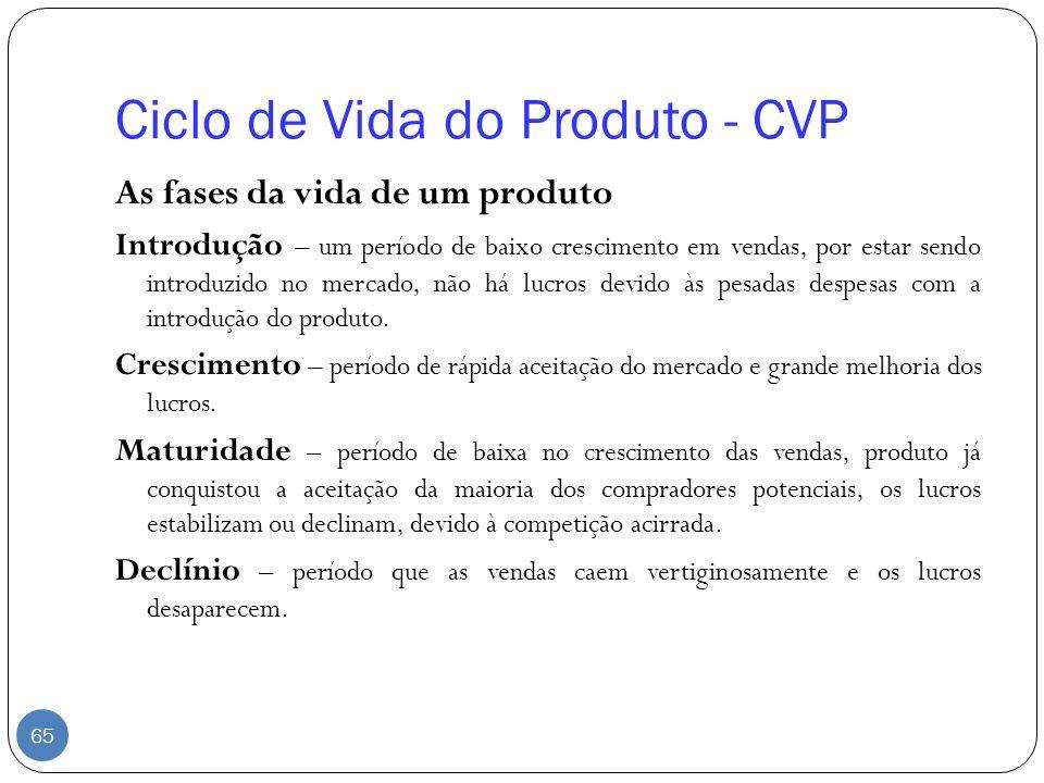 Ciclo de Vida do Produto - CVP As fases da vida de um produto Introdução – um período de baixo crescimento em vendas, por estar sendo introduzido no m