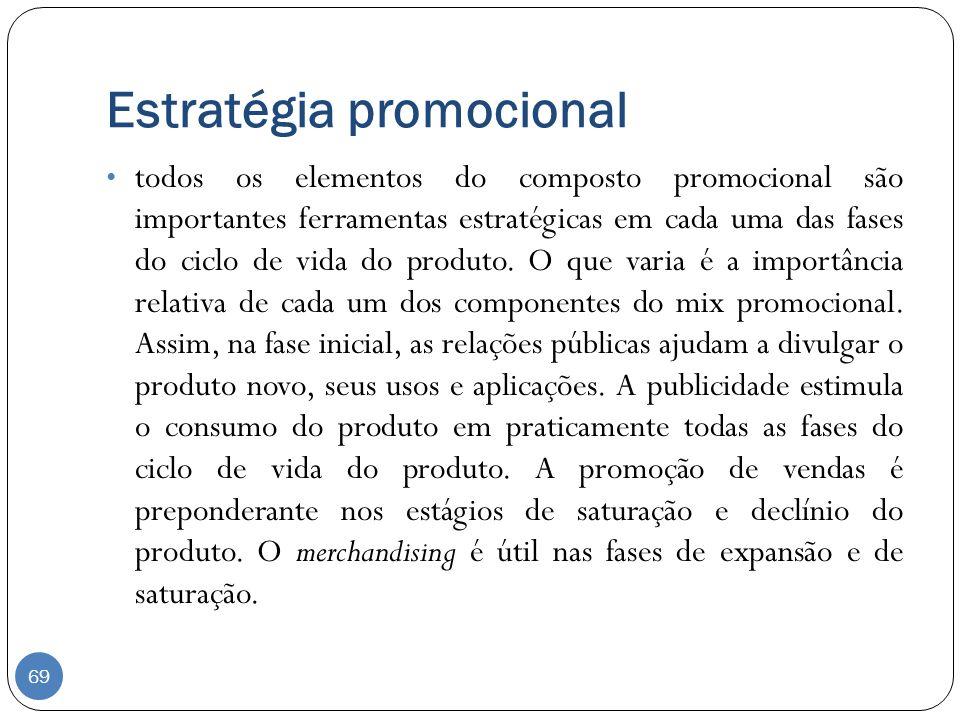 Estratégia promocional todos os elementos do composto promocional são importantes ferramentas estratégicas em cada uma das fases do ciclo de vida do p