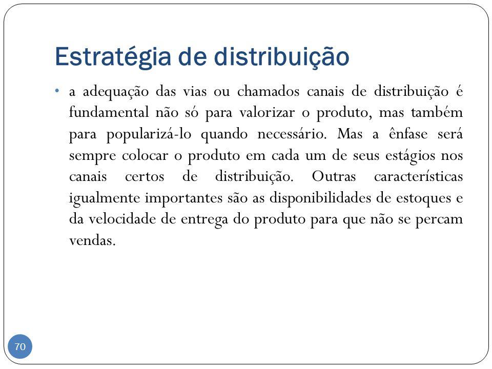 Estratégia de distribuição a adequação das vias ou chamados canais de distribuição é fundamental não só para valorizar o produto, mas também para popu