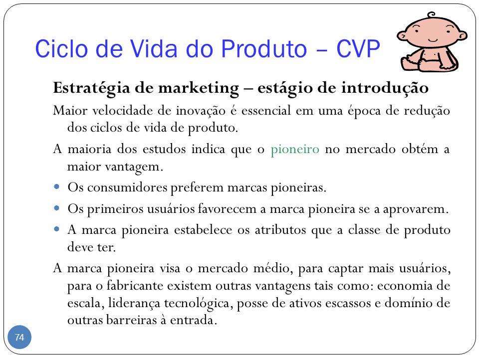Ciclo de Vida do Produto – CVP Estratégia de marketing – estágio de introdução Maior velocidade de inovação é essencial em uma época de redução dos ci