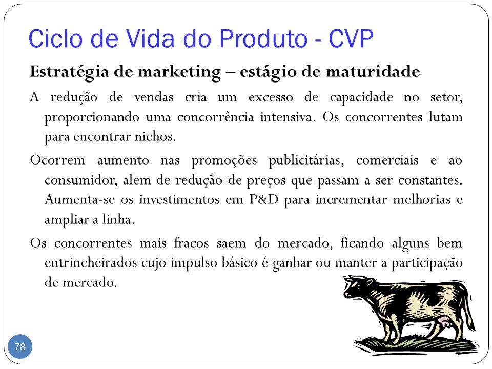 Estratégia de marketing – estágio de maturidade A redução de vendas cria um excesso de capacidade no setor, proporcionando uma concorrência intensiva.