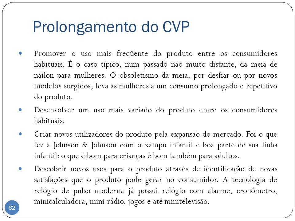 Prolongamento do CVP Promover o uso mais freqüente do produto entre os consumidores habituais. É o caso típico, num passado não muito distante, da mei