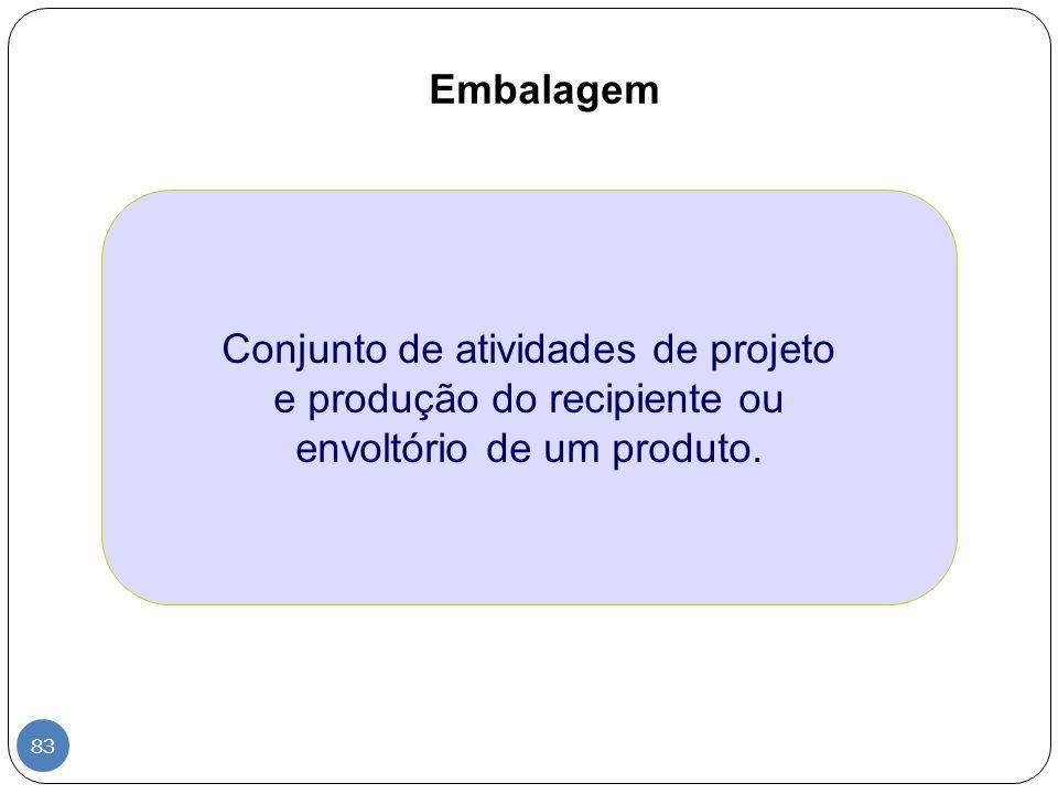 Embalagem Conjunto de atividades de projeto e produção do recipiente ou envoltório de um produto. 83