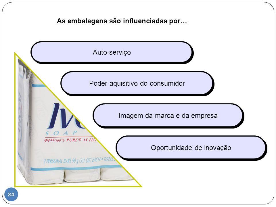As embalagens são influenciadas por… Auto-serviço Poder aquisitivo do consumidor Imagem da marca e da empresa Oportunidade de inovação 84