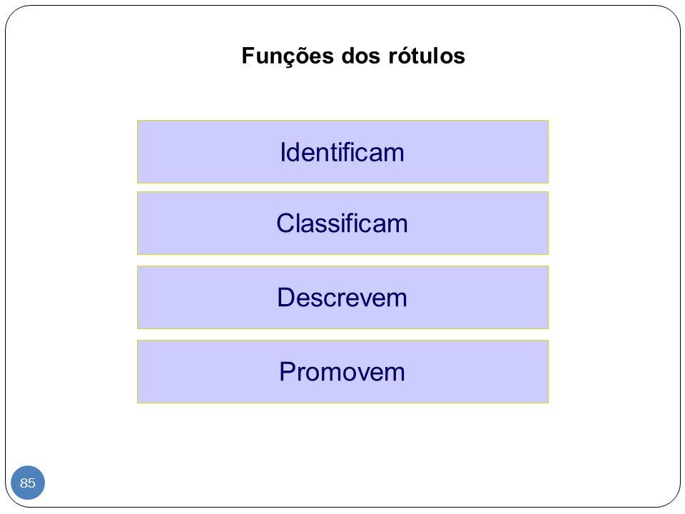 Funções dos rótulos Identificam Classificam Descrevem Promovem 85