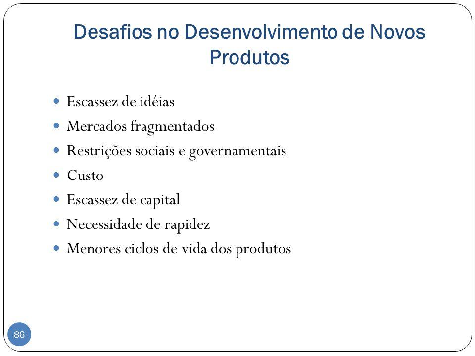 Desafios no Desenvolvimento de Novos Produtos Escassez de idéias Mercados fragmentados Restrições sociais e governamentais Custo Escassez de capital N