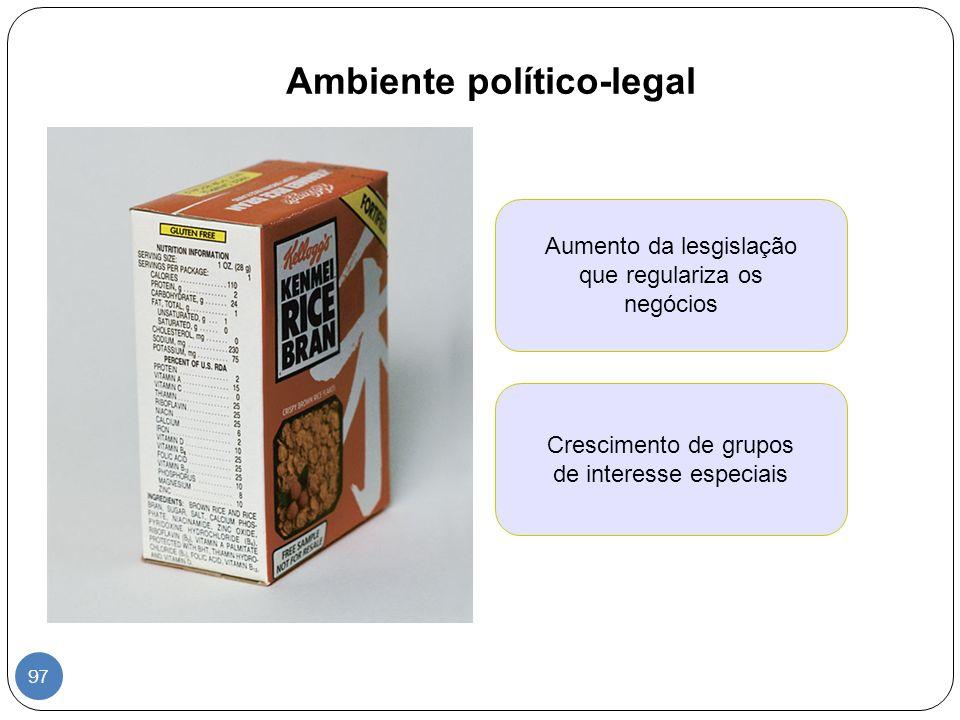 Ambiente político-legal Aumento da lesgislação que regulariza os negócios Crescimento de grupos de interesse especiais 97