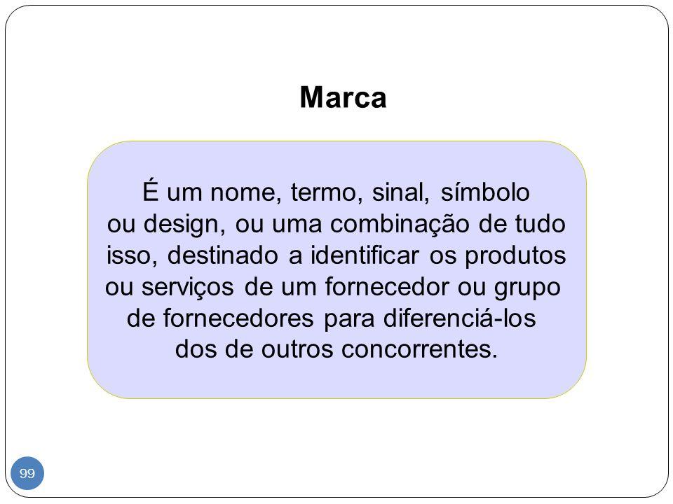 Marca É um nome, termo, sinal, símbolo ou design, ou uma combinação de tudo isso, destinado a identificar os produtos ou serviços de um fornecedor ou