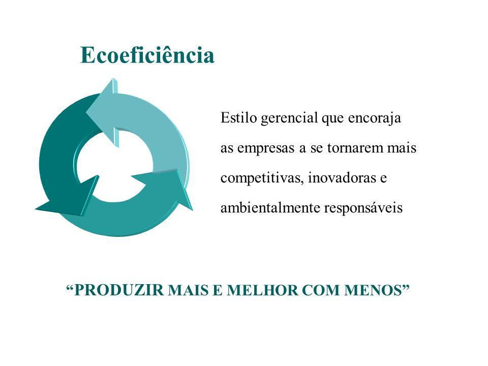 Estilo gerencial que encoraja as empresas a se tornarem mais competitivas, inovadoras e ambientalmente responsáveis PRODUZIR MAIS E MELHOR COM MENOS E