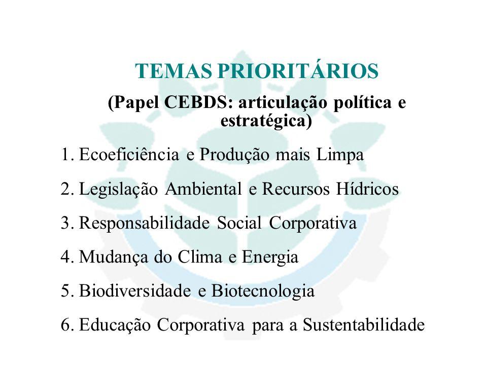 TEMAS PRIORITÁRIOS (Papel CEBDS: articulação política e estratégica) 1.Ecoeficiência e Produção mais Limpa 2.Legislação Ambiental e Recursos Hídricos
