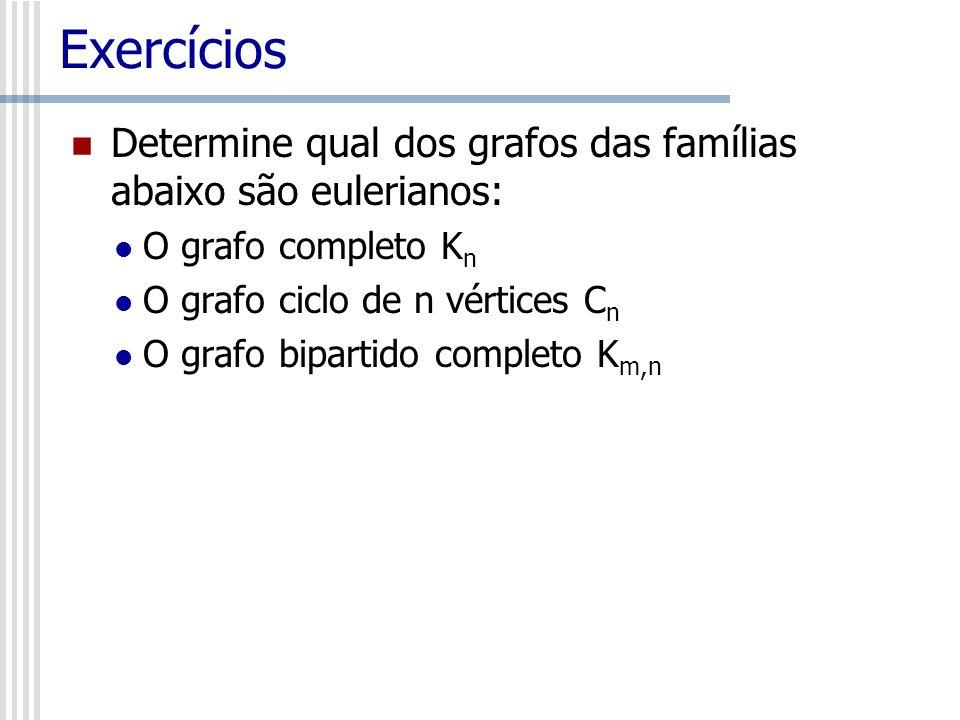 Exercícios Determine qual dos grafos das famílias abaixo são eulerianos: O grafo completo K n O grafo ciclo de n vértices C n O grafo bipartido comple