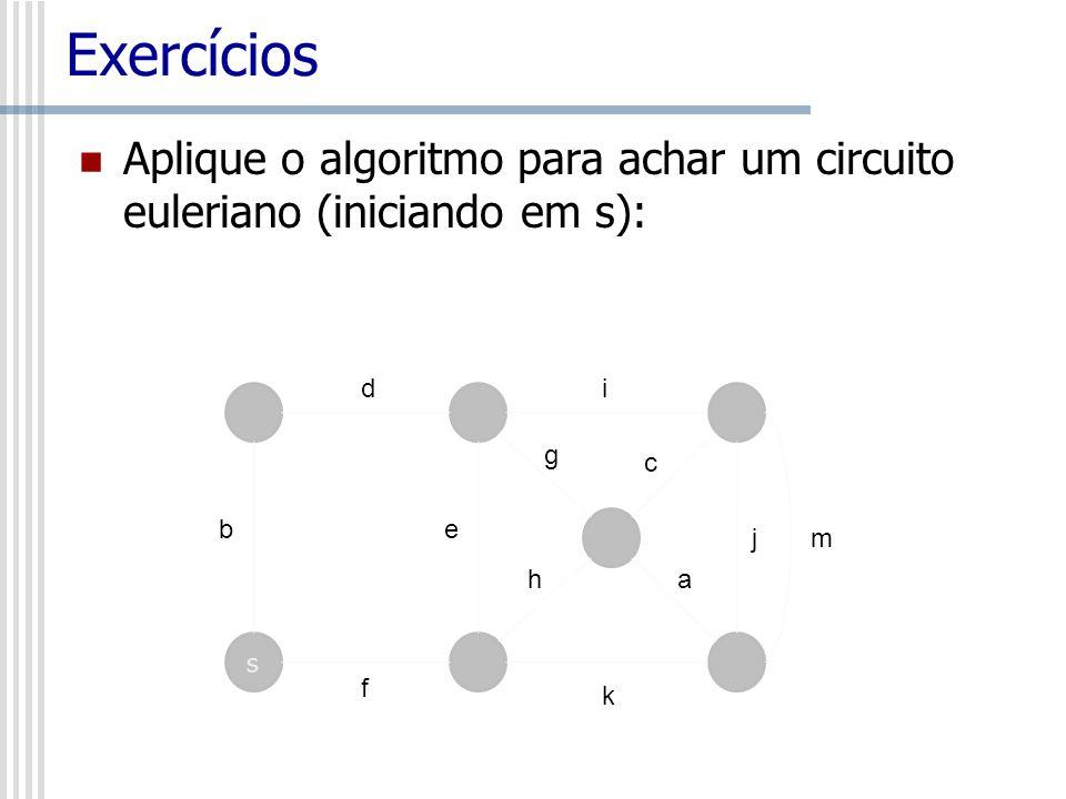 Exercícios Aplique o algoritmo para achar um circuito euleriano (iniciando em s): s d b f i m c h g a k j e