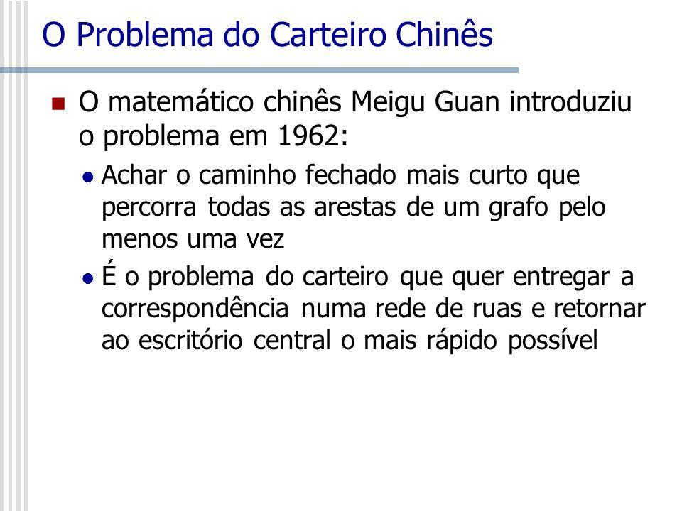 O Problema do Carteiro Chinês O matemático chinês Meigu Guan introduziu o problema em 1962: Achar o caminho fechado mais curto que percorra todas as a