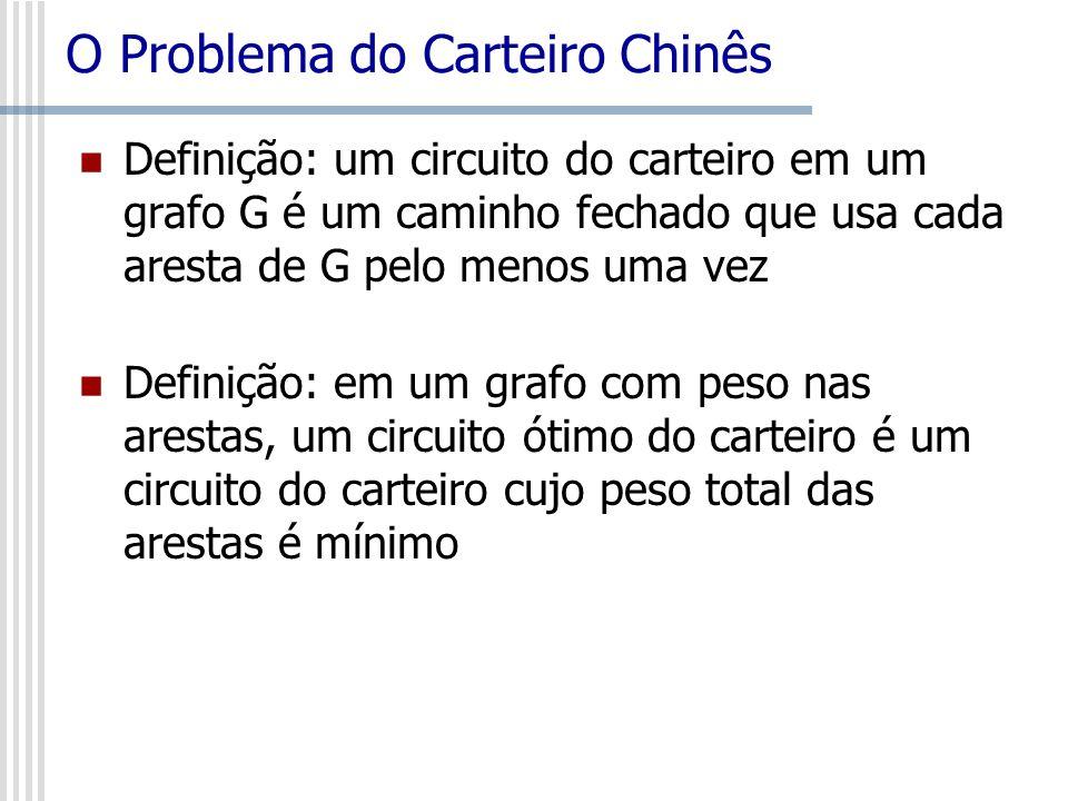 O Problema do Carteiro Chinês Definição: um circuito do carteiro em um grafo G é um caminho fechado que usa cada aresta de G pelo menos uma vez Defini