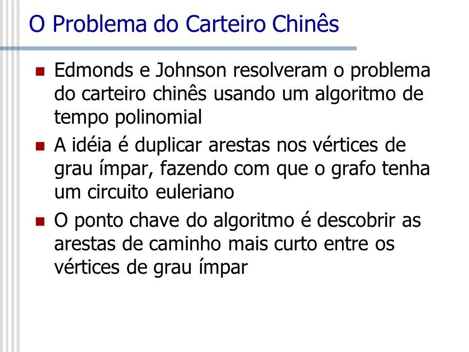 O Problema do Carteiro Chinês Edmonds e Johnson resolveram o problema do carteiro chinês usando um algoritmo de tempo polinomial A idéia é duplicar ar