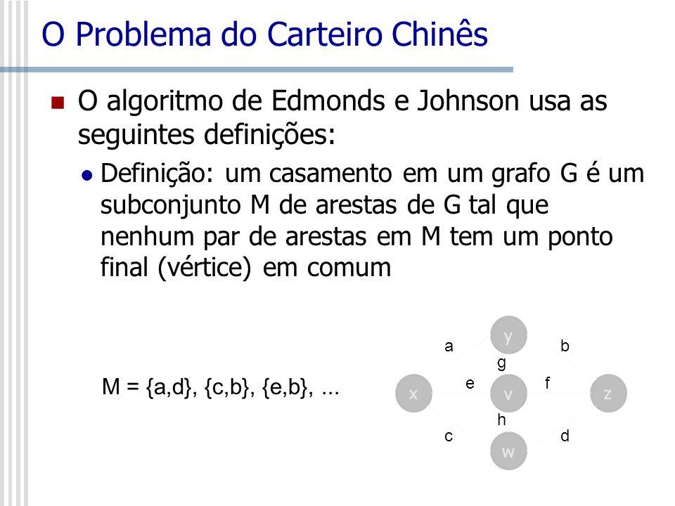 O Problema do Carteiro Chinês O algoritmo de Edmonds e Johnson usa as seguintes definições: Definição: um casamento em um grafo G é um subconjunto M d
