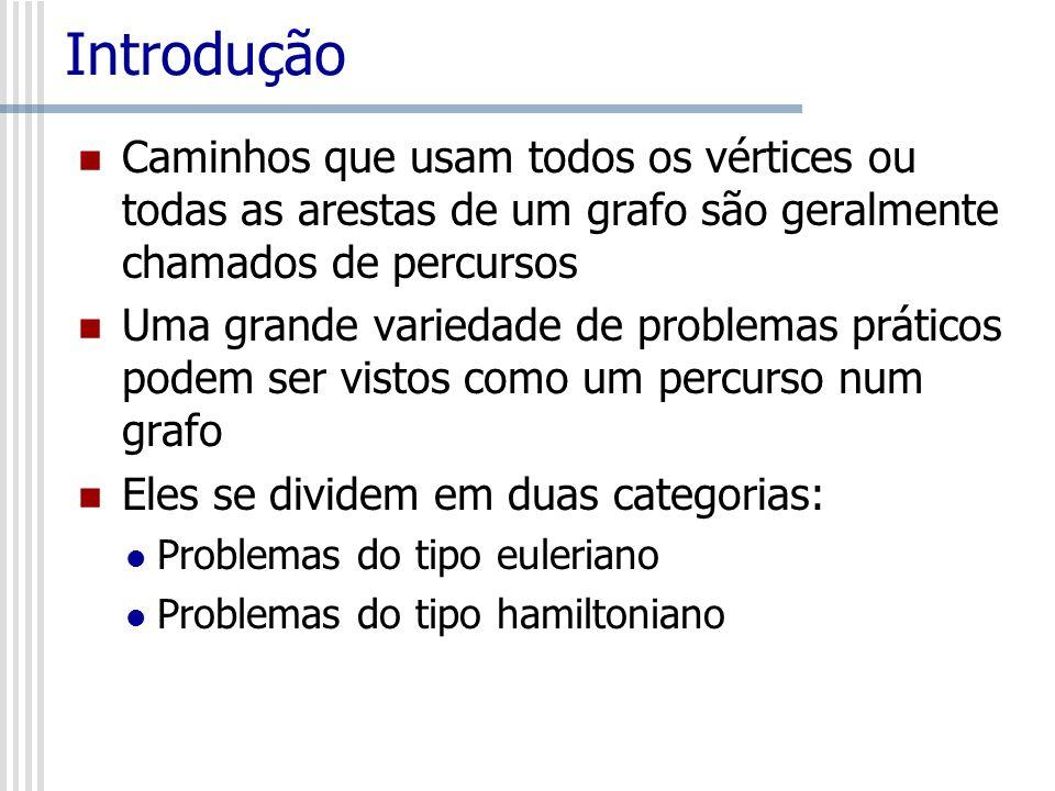 Heurísticas para o PCV Entretanto, em geral, o algoritmo do vizinho mais próximo pode achar ciclos hamiltonianos ruins (com custo elevado) u vs t 2 1 2 1 1 1000000