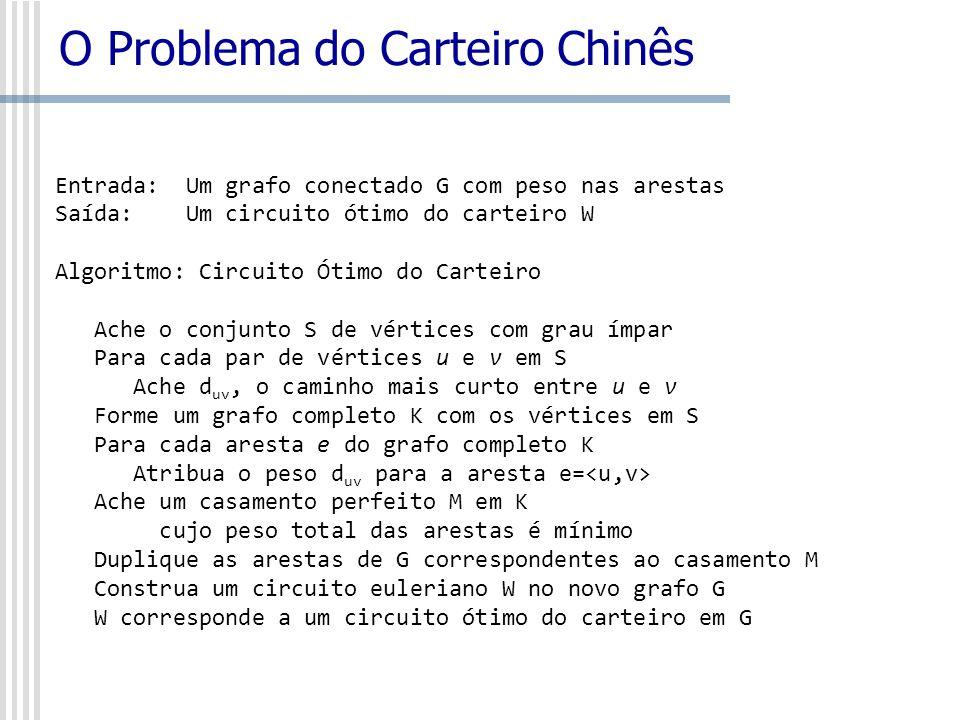 O Problema do Carteiro Chinês Entrada: Um grafo conectado G com peso nas arestas Saída: Um circuito ótimo do carteiro W Algoritmo: Circuito Ótimo do C
