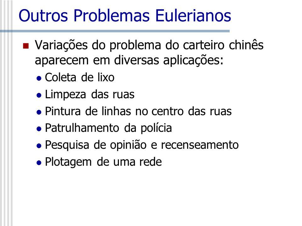 Outros Problemas Eulerianos Variações do problema do carteiro chinês aparecem em diversas aplicações: Coleta de lixo Limpeza das ruas Pintura de linha
