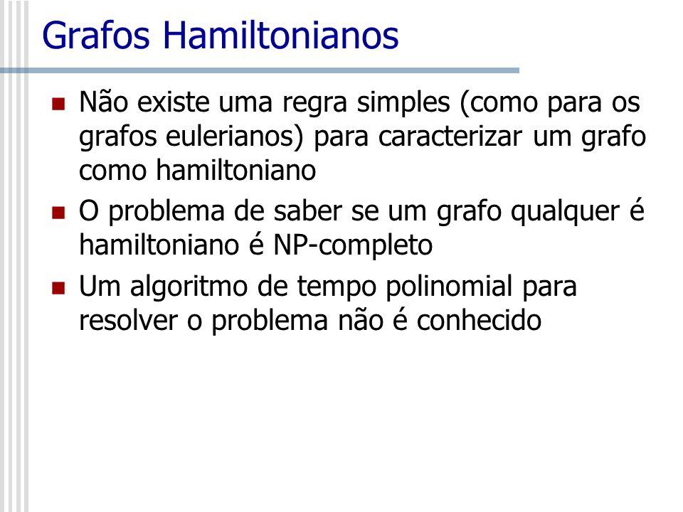 Grafos Hamiltonianos Não existe uma regra simples (como para os grafos eulerianos) para caracterizar um grafo como hamiltoniano O problema de saber se