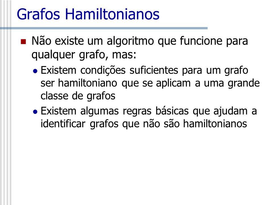 Grafos Hamiltonianos Não existe um algoritmo que funcione para qualquer grafo, mas: Existem condições suficientes para um grafo ser hamiltoniano que s
