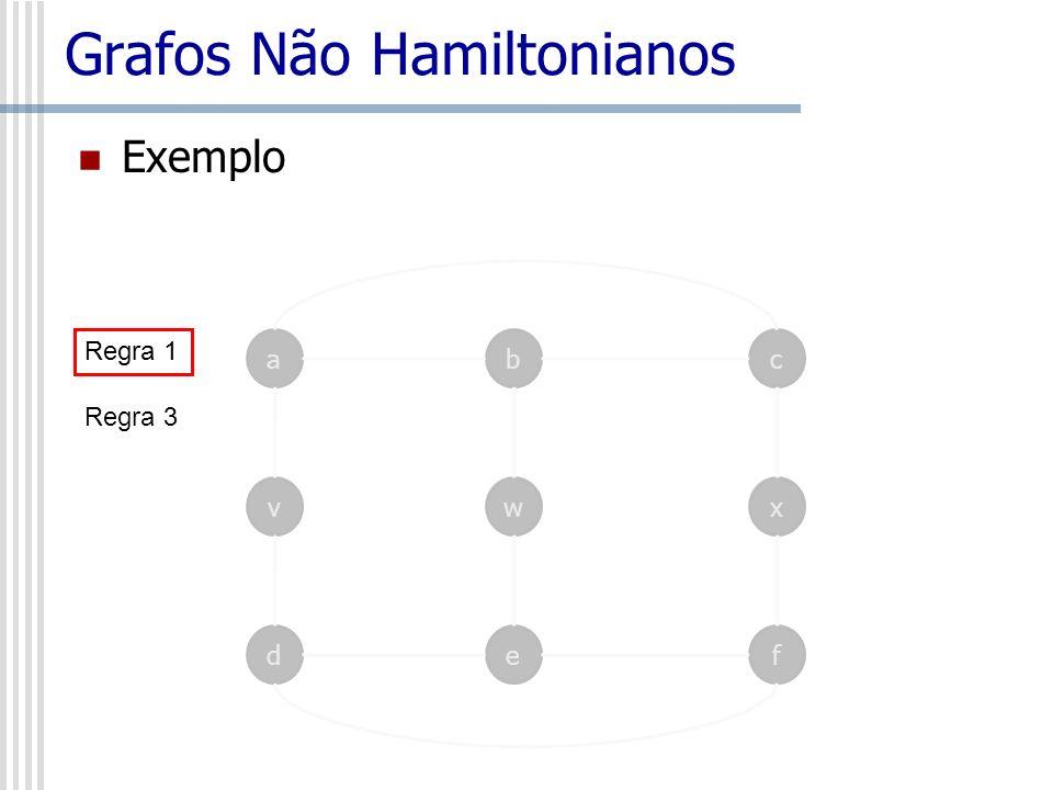 Grafos Não Hamiltonianos Exemplo a d v b e w c f x Regra 1 Regra 3 Regra 1