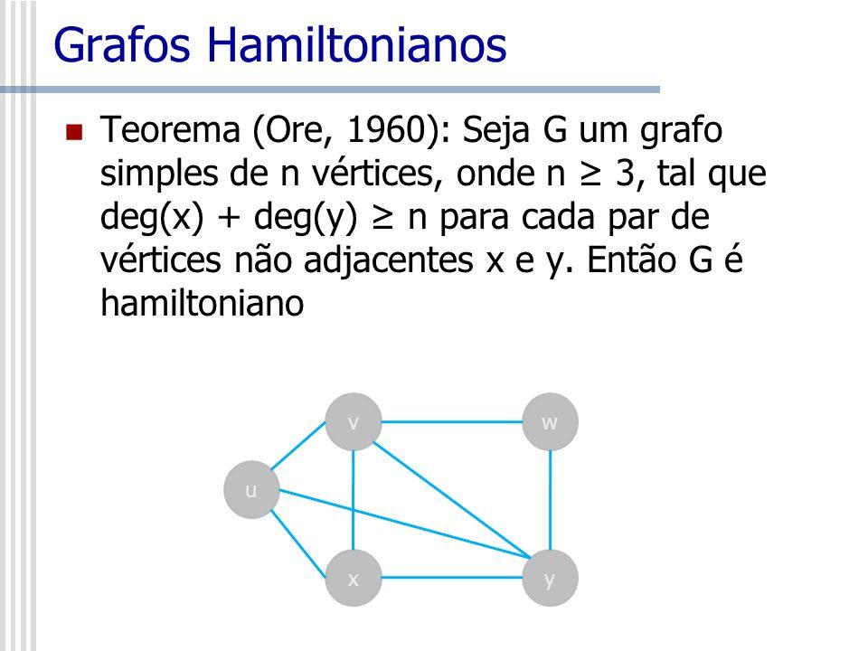 Grafos Hamiltonianos Teorema (Ore, 1960): Seja G um grafo simples de n vértices, onde n 3, tal que deg(x) + deg(y) n para cada par de vértices não adj