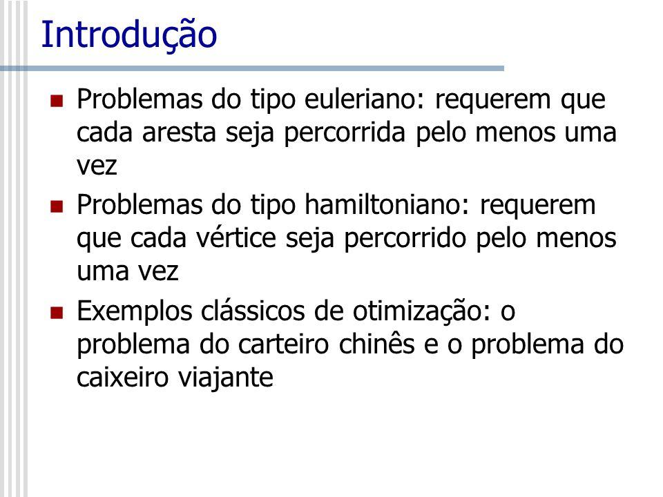 Introdução Os dois problemas parecem ser semelhantes, mas possuem complexidades bem diferentes A maior parte dos problemas eulerianos são resolvidos em tempo polinomial A maioria dos problemas hamiltonianos têm uma solução de custo elevado e são classificados como NP-difícil, é necessário a utilização de técnicas aproximativas para se obter um resultado em tempo hábil