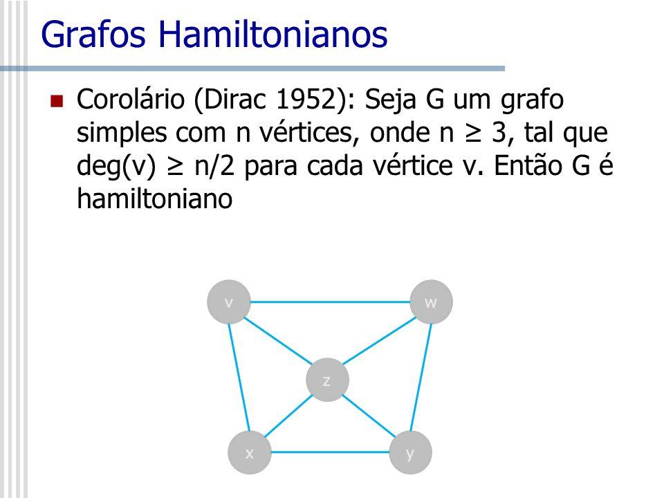 Grafos Hamiltonianos Corolário (Dirac 1952): Seja G um grafo simples com n vértices, onde n 3, tal que deg(v) n/2 para cada vértice v. Então G é hamil