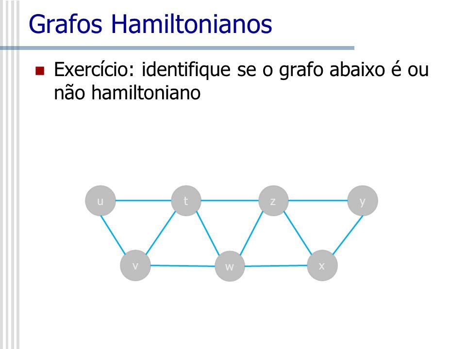 Grafos Hamiltonianos Exercício: identifique se o grafo abaixo é ou não hamiltoniano w zut v y x
