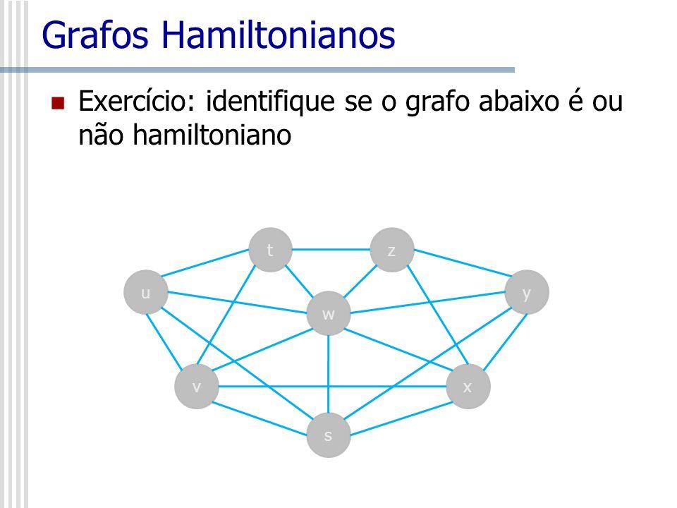 Grafos Hamiltonianos Exercício: identifique se o grafo abaixo é ou não hamiltoniano w z u t v y x s