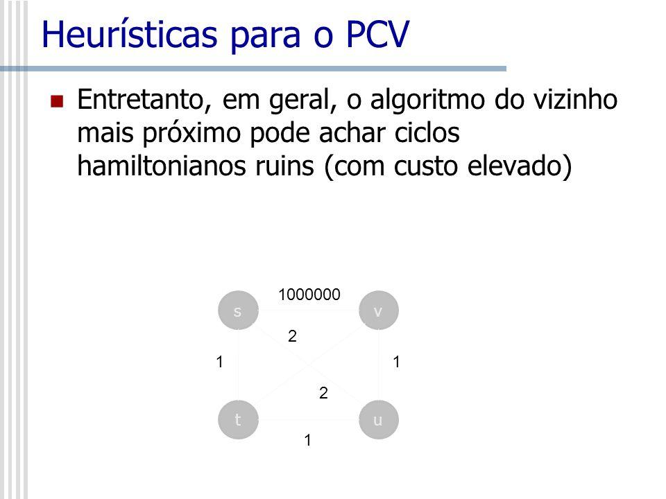 Heurísticas para o PCV Entretanto, em geral, o algoritmo do vizinho mais próximo pode achar ciclos hamiltonianos ruins (com custo elevado) u vs t 2 1