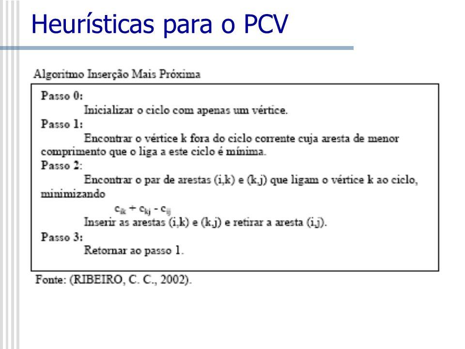 Heurísticas para o PCV