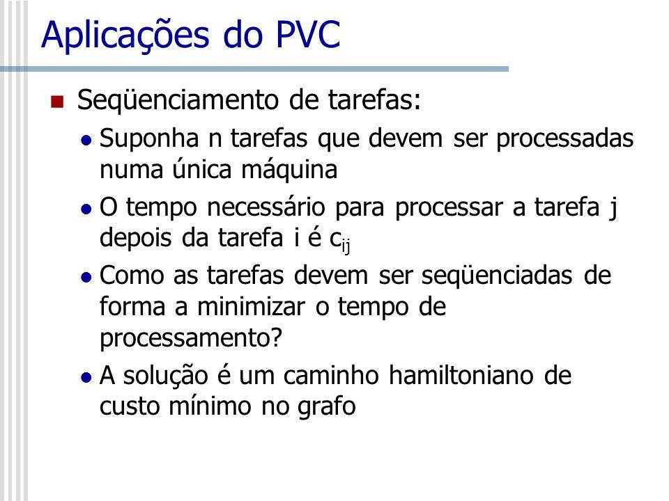 Aplicações do PVC Seqüenciamento de tarefas: Suponha n tarefas que devem ser processadas numa única máquina O tempo necessário para processar a tarefa