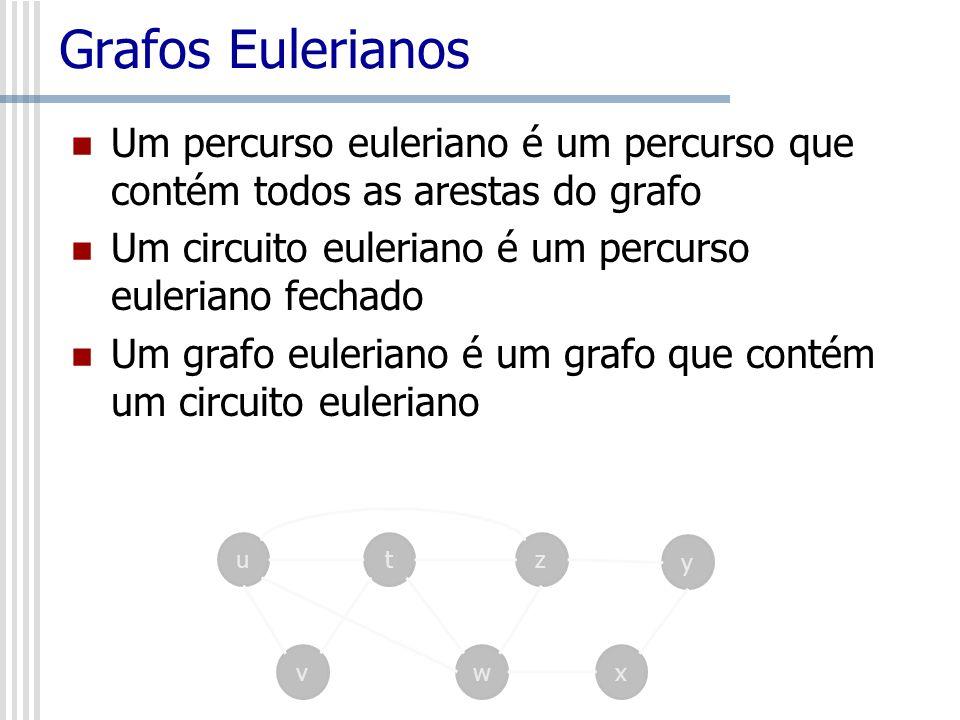 Grafos Eulerianos Um percurso euleriano é um percurso que contém todos as arestas do grafo Um circuito euleriano é um percurso euleriano fechado Um gr