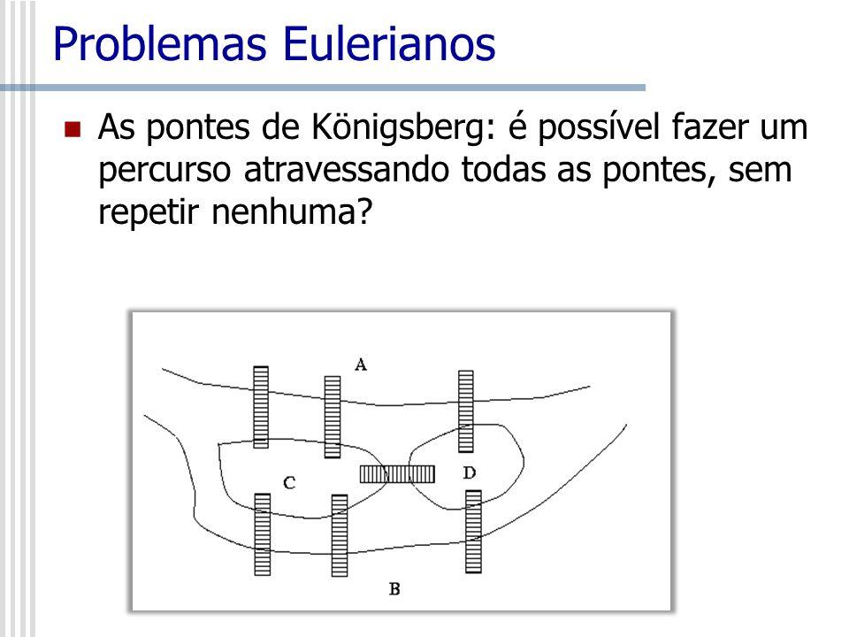 Problemas Eulerianos Euler percebeu que só seria possível atravessar o caminho inteiro passando uma única vez em cada ponte se houvessem exatamente dois pontos de onde saíssem um número ímpar de caminhos.