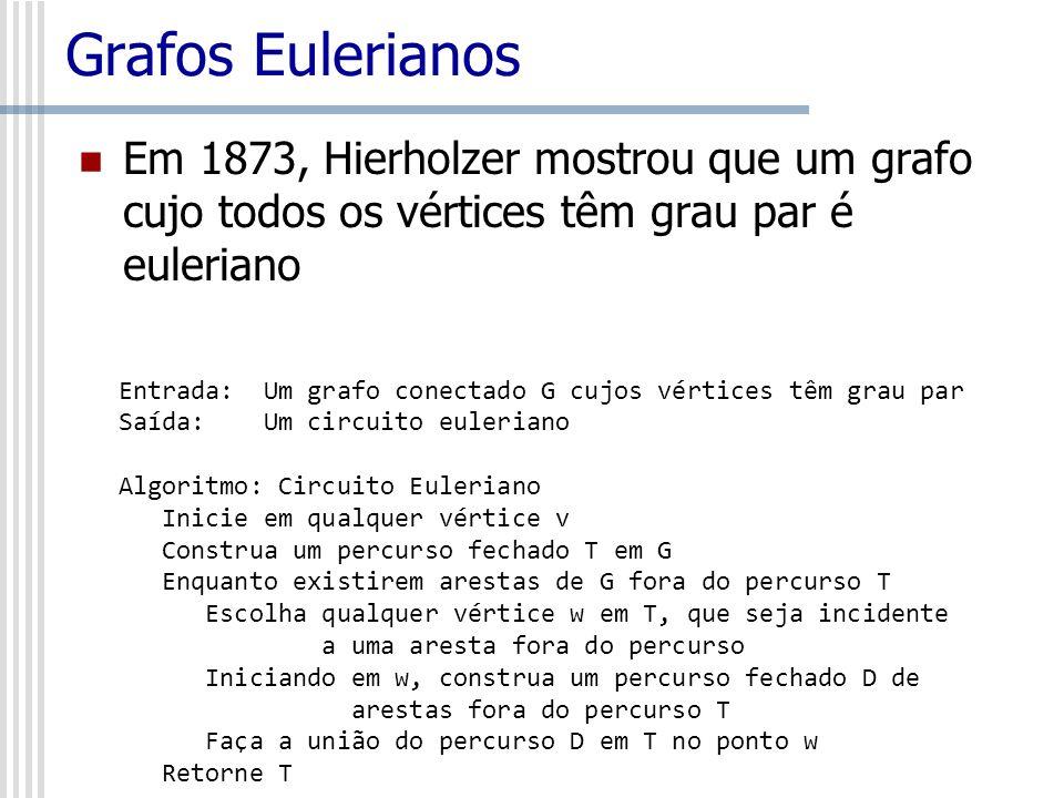 Grafos Eulerianos Em 1873, Hierholzer mostrou que um grafo cujo todos os vértices têm grau par é euleriano Entrada: Um grafo conectado G cujos vértice