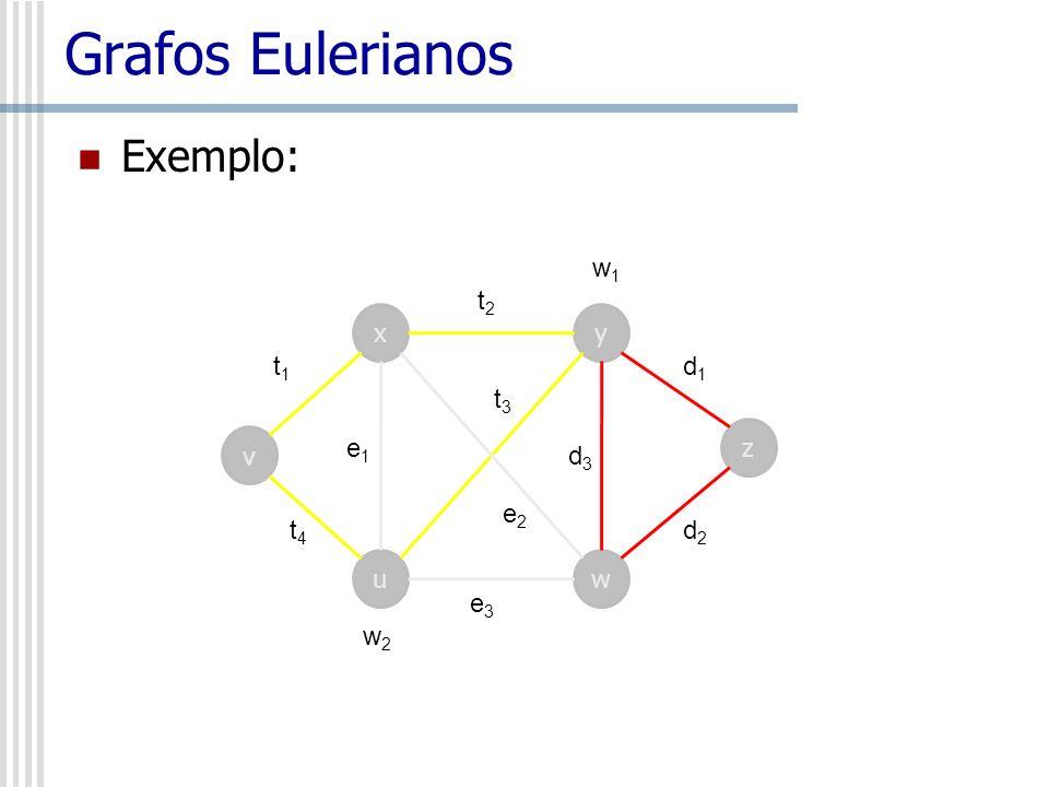 Grafos Eulerianos Exemplo: v x u y w z t1t1 t2t2 t3t3 t4t4 w1w1 w2w2 d1d1 d2d2 d3d3 e1e1 e2e2 e3e3