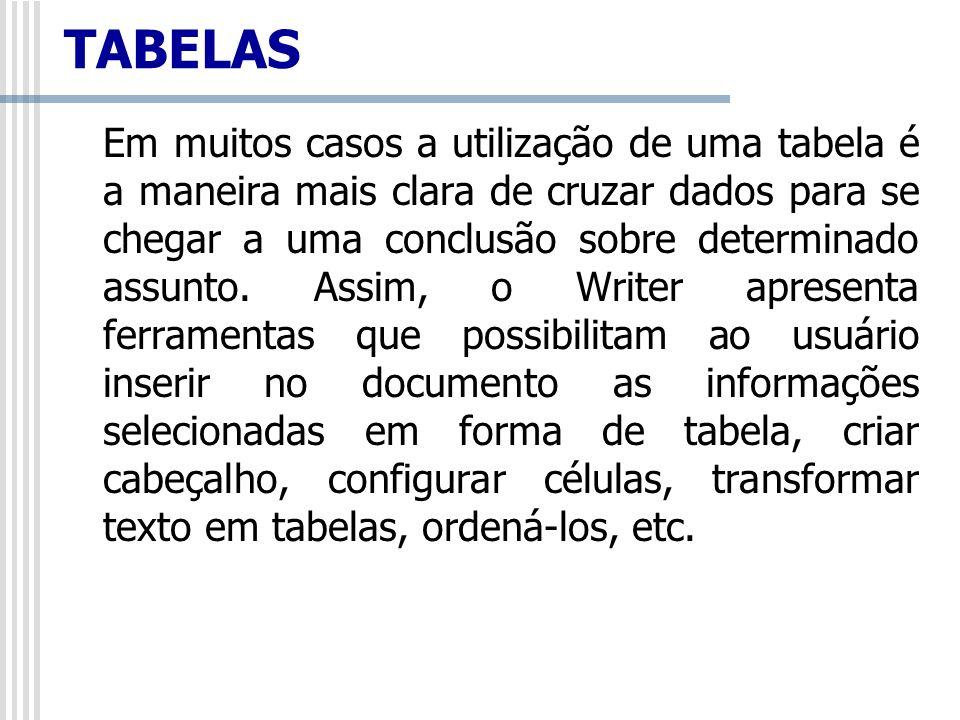 TABELAS Inserir/Tabelas – Ctrl+F12 Este comando abre uma caixa de diálogo que permite ao usuário configurar a tabela a ser criada da maneira que melhor lhe convier.