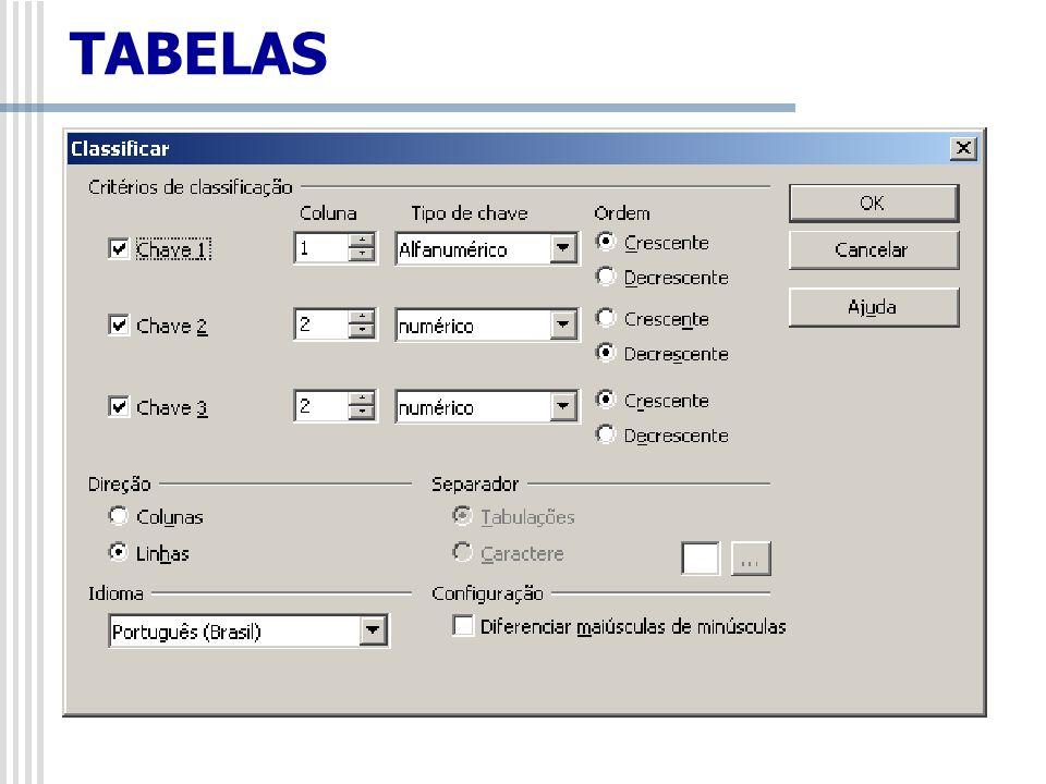 Tabela/Fórmula – F2 O Writer permite criar e inserir cálculos em um documento de texto utilizando este comando, o qual abre a Barra de Fórmula.