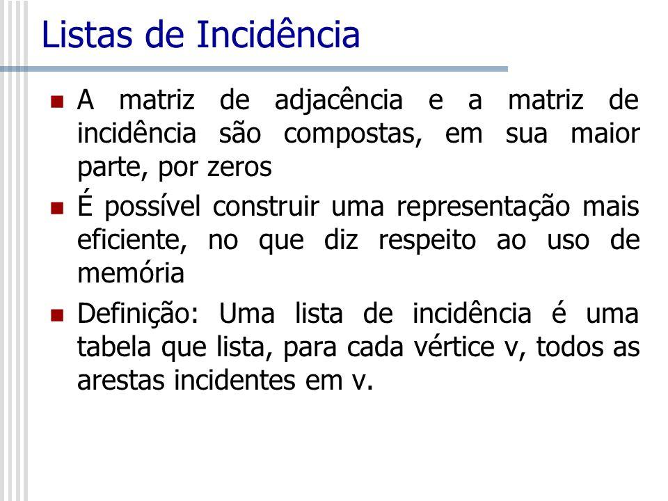 Listas de Incidência A matriz de adjacência e a matriz de incidência são compostas, em sua maior parte, por zeros É possível construir uma representaç