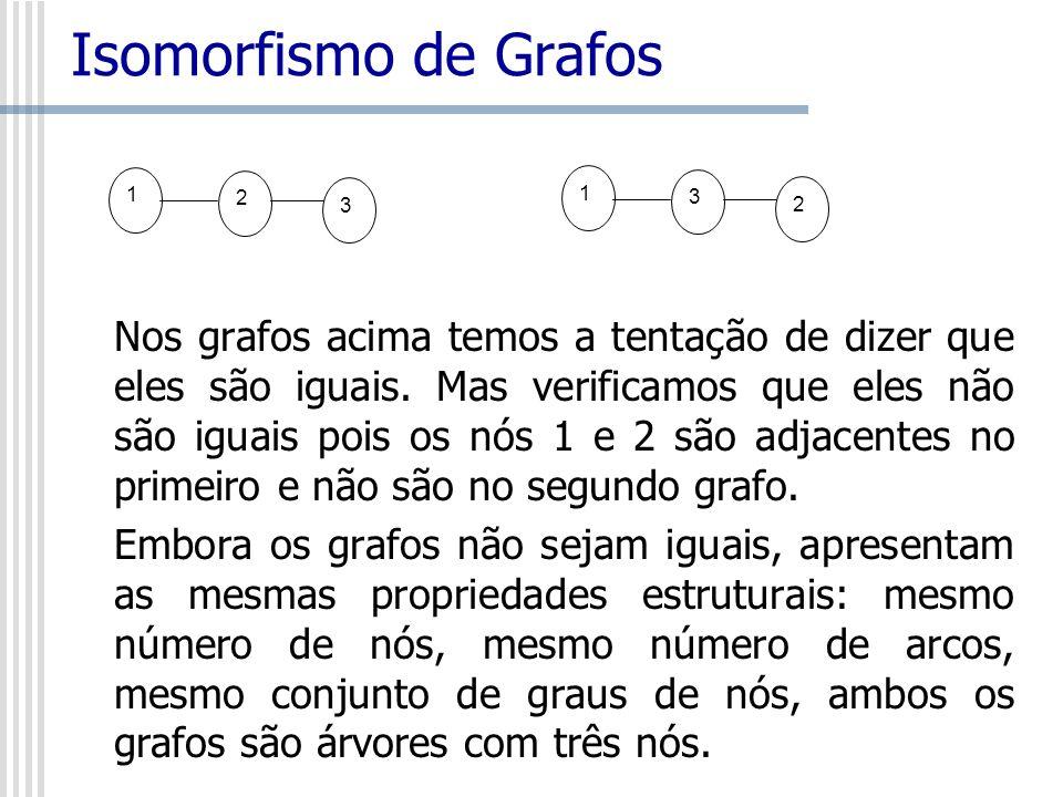 Isomorfismo de Grafos Nos grafos acima temos a tentação de dizer que eles são iguais. Mas verificamos que eles não são iguais pois os nós 1 e 2 são ad