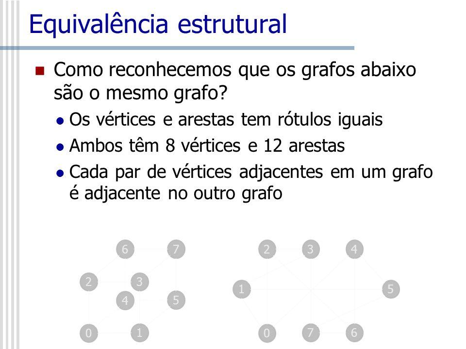 Equivalência estrutural Como reconhecemos que os grafos abaixo são o mesmo grafo? Os vértices e arestas tem rótulos iguais Ambos têm 8 vértices e 12 a