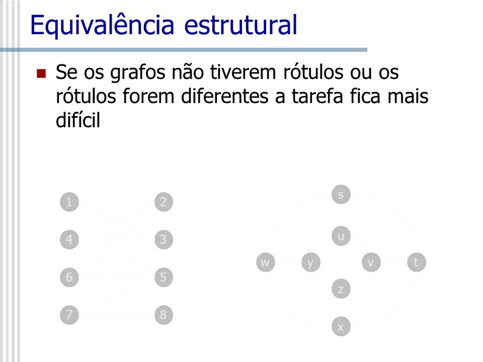 Equivalência estrutural Se os grafos não tiverem rótulos ou os rótulos forem diferentes a tarefa fica mais difícil 3 5 21 6 7 4 8 u wt s x yv z