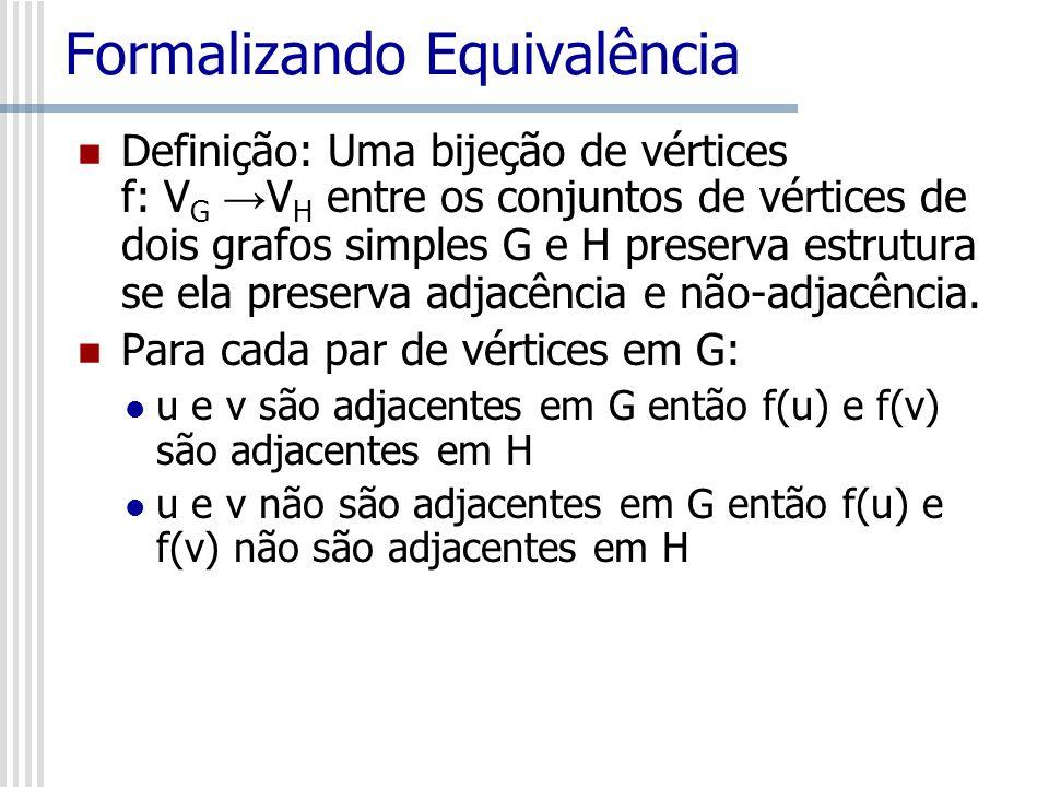 Formalizando Equivalência Definição: Uma bijeção de vértices f: V G V H entre os conjuntos de vértices de dois grafos simples G e H preserva estrutura