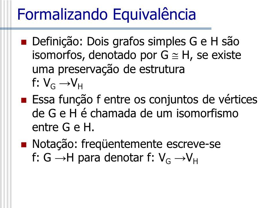 Formalizando Equivalência Definição: Dois grafos simples G e H são isomorfos, denotado por G H, se existe uma preservação de estrutura f: V G V H Essa